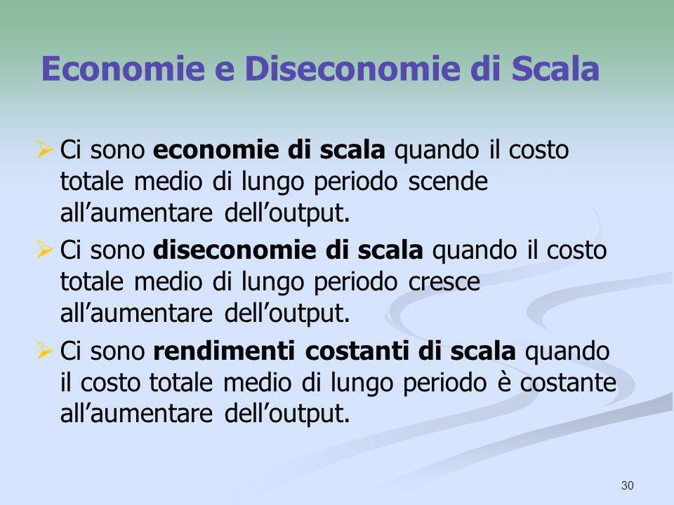 30 Economie e Diseconomie di Scala Ci sono economie di scala quando il costo totale medio di lungo periodo scende allaumentare delloutput. Ci sono dis