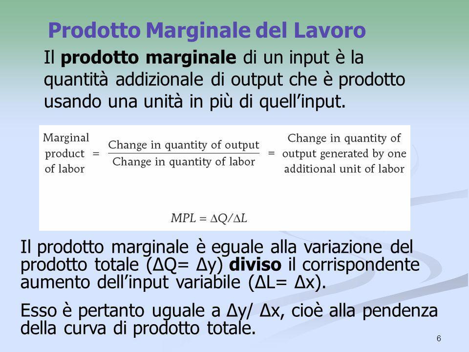 6 Il prodotto marginale di un input è la quantità addizionale di output che è prodotto usando una unità in più di quellinput. Prodotto Marginale del L