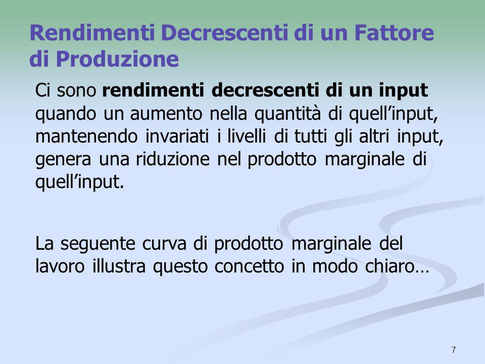 7 Rendimenti Decrescenti di un Fattore di Produzione Ci sono rendimenti decrescenti di un input quando un aumento nella quantità di quellinput, manten