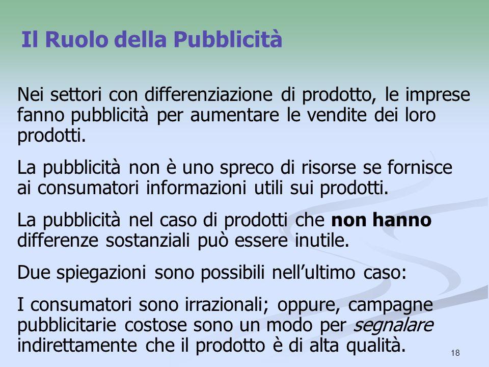 18 Il Ruolo della Pubblicità Nei settori con differenziazione di prodotto, le imprese fanno pubblicità per aumentare le vendite dei loro prodotti. La