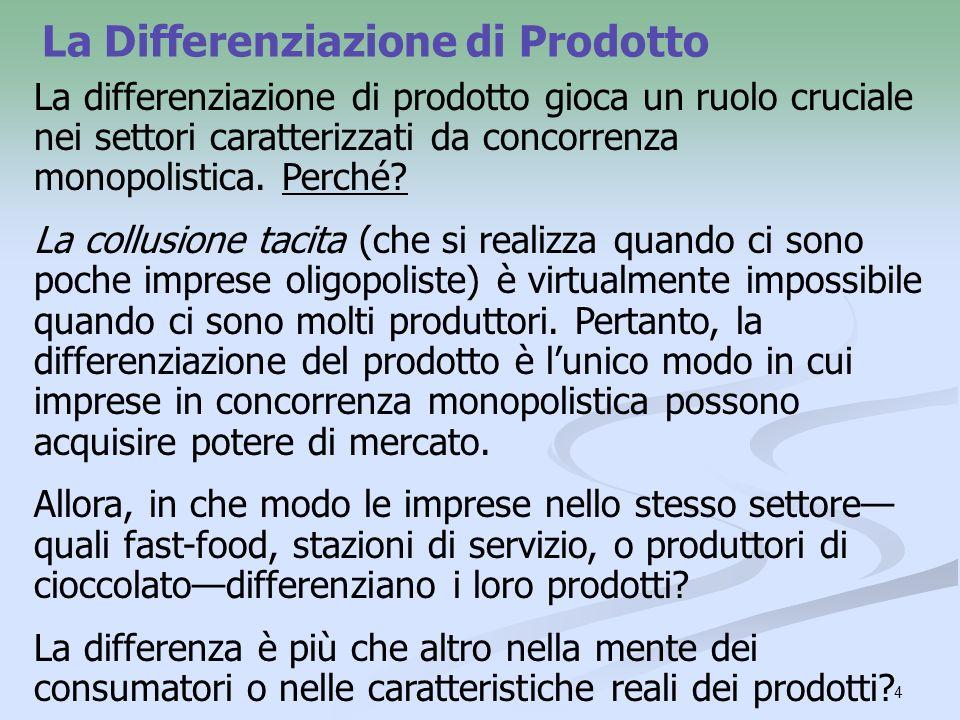4 La Differenziazione di Prodotto La differenziazione di prodotto gioca un ruolo cruciale nei settori caratterizzati da concorrenza monopolistica. Per