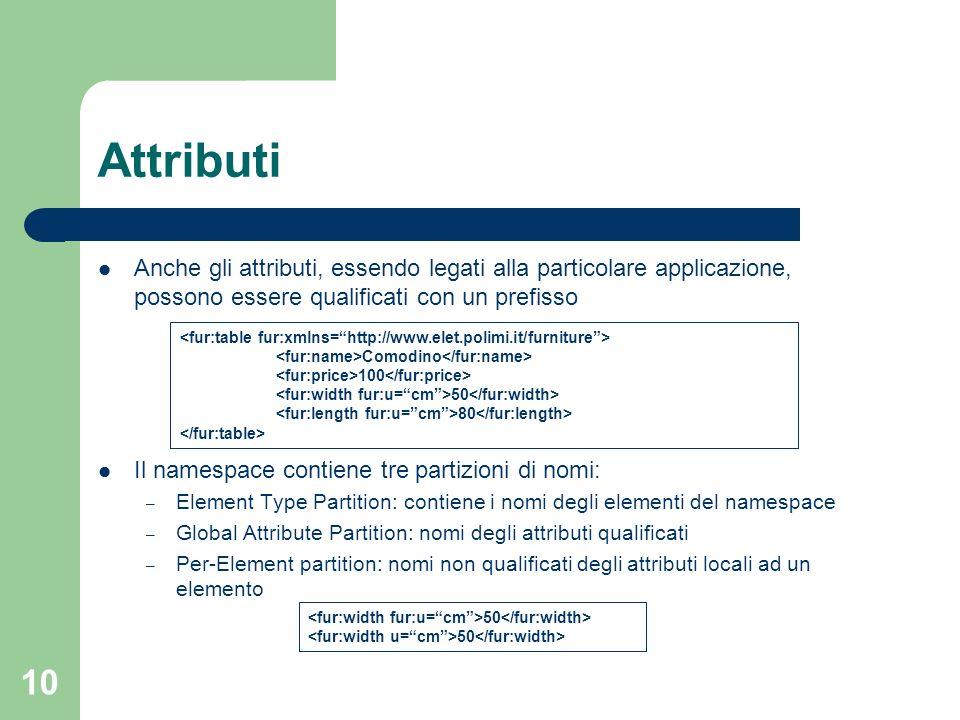 10 Attributi Anche gli attributi, essendo legati alla particolare applicazione, possono essere qualificati con un prefisso Il namespace contiene tre p