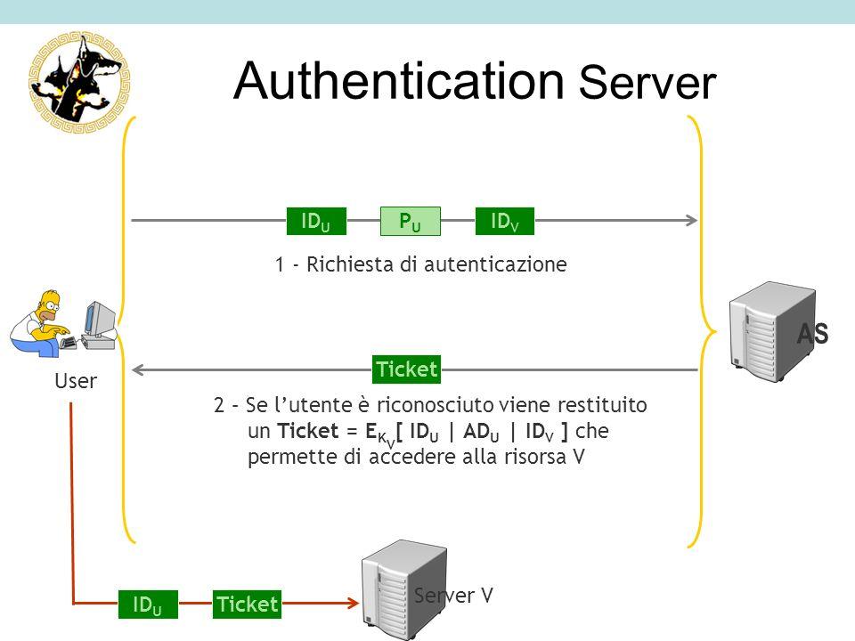 1 - Richiesta di autenticazione 2 – Se lutente è riconosciuto viene restituito un Ticket = E K V [ ID U | AD U | ID V ] che permette di accedere alla
