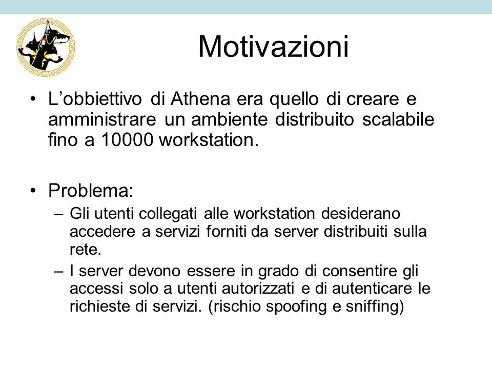 Motivazioni Lobbiettivo di Athena era quello di creare e amministrare un ambiente distribuito scalabile fino a 10000 workstation. Problema: –Gli utent
