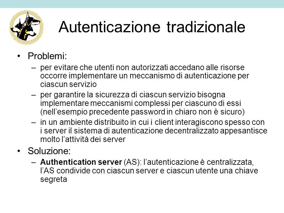 Autenticazione tradizionale Problemi: –per evitare che utenti non autorizzati accedano alle risorse occorre implementare un meccanismo di autenticazio