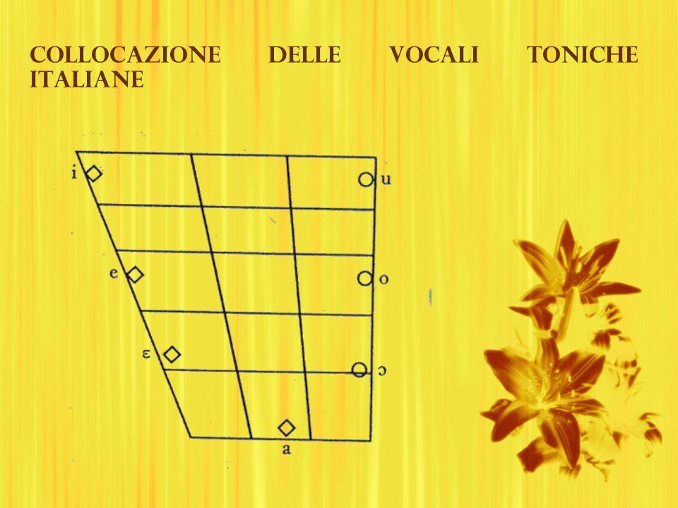 Collocazione delle vocali toniche italiane