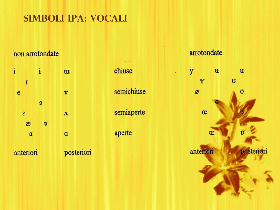 Simboli IPA: Vocali