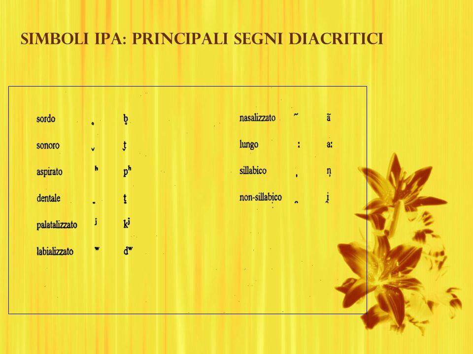 Simboli IPA: principali segni diacritici