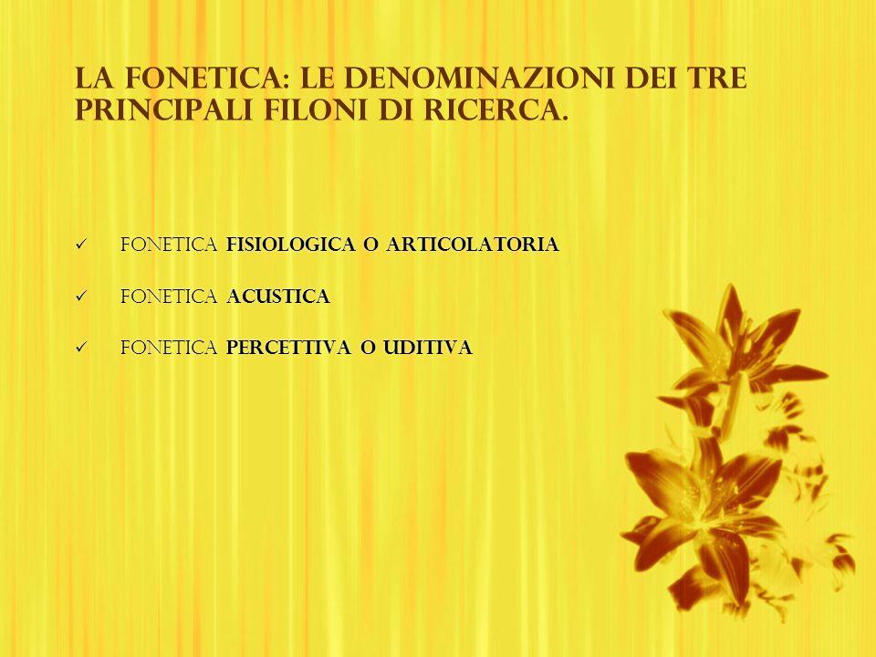 Fonti F.Albano Leoni, P.Maturi, Manuale di fonetica, Roma, Carocci 1998 3.