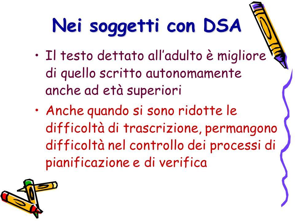 Nei soggetti con DSA Il testo dettato alladulto è migliore di quello scritto autonomamente anche ad età superiori Anche quando si sono ridotte le diff