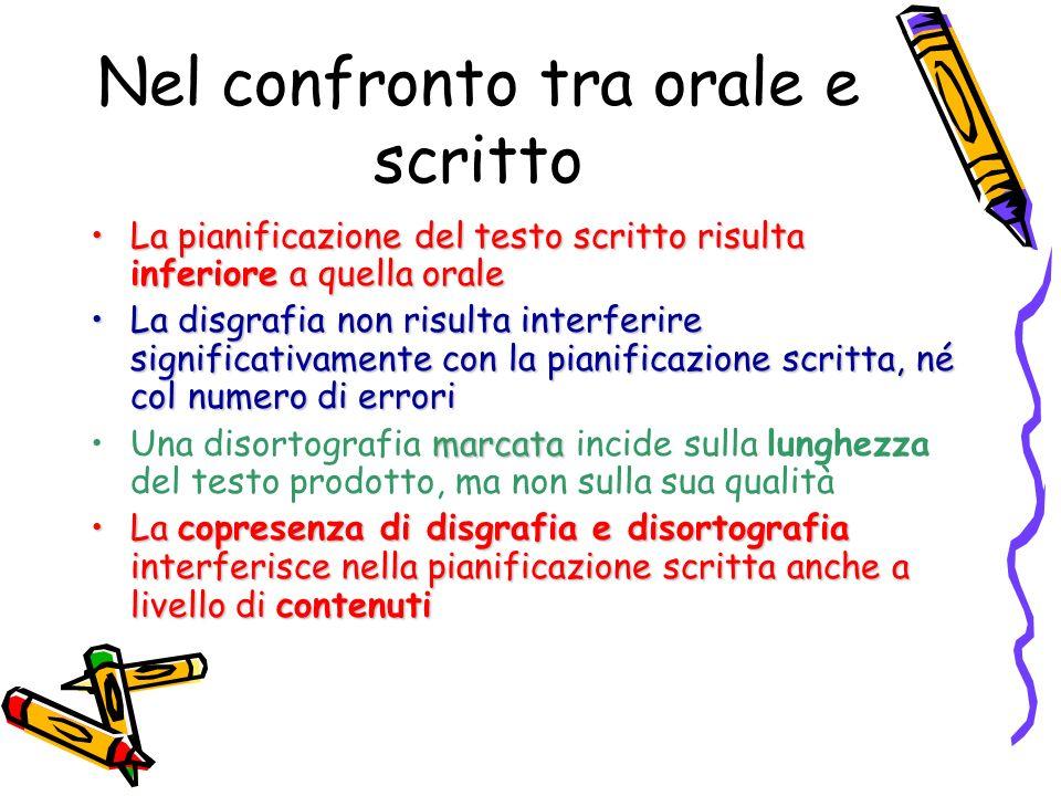 Nel confronto tra orale e scritto La pianificazione del testo scritto risulta inferiore a quella oraleLa pianificazione del testo scritto risulta infe