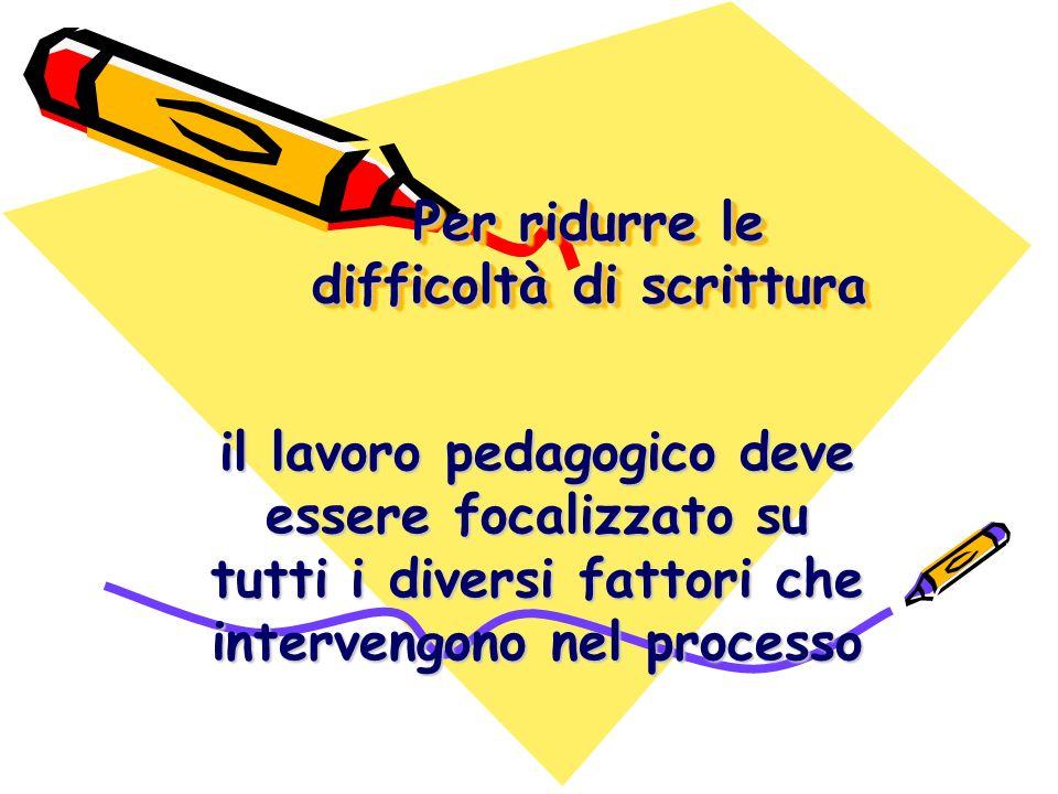 Per ridurre le difficoltà di scrittura il lavoro pedagogico deve essere focalizzato su tutti i diversi fattori che intervengono nel processo