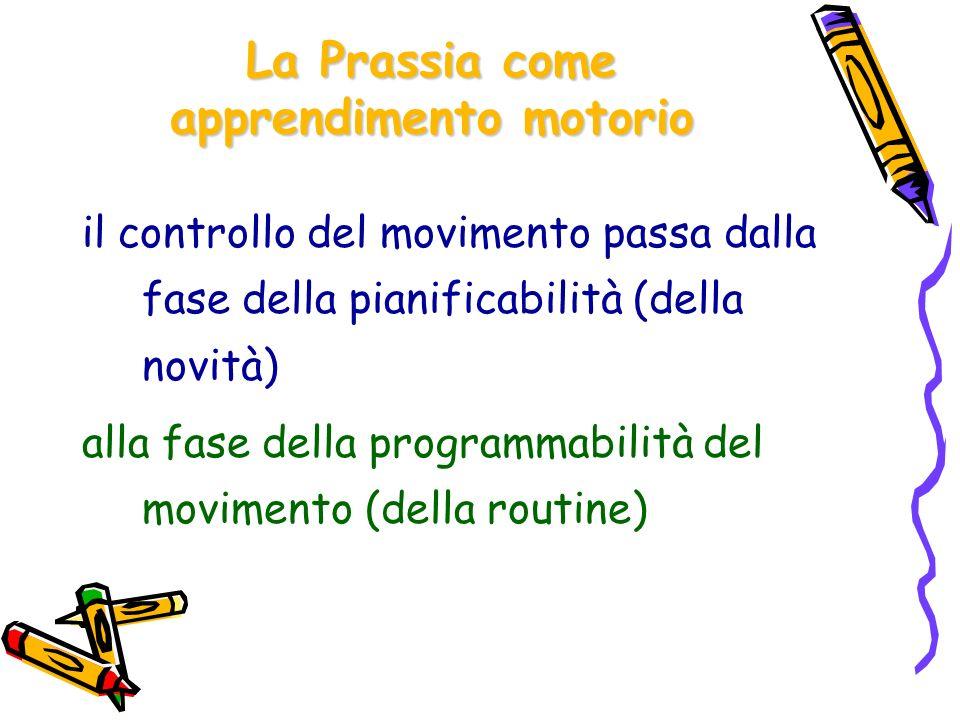 La Prassia come apprendimento motorio il controllo del movimento passa dalla fase della pianificabilità (della novità) alla fase della programmabilità