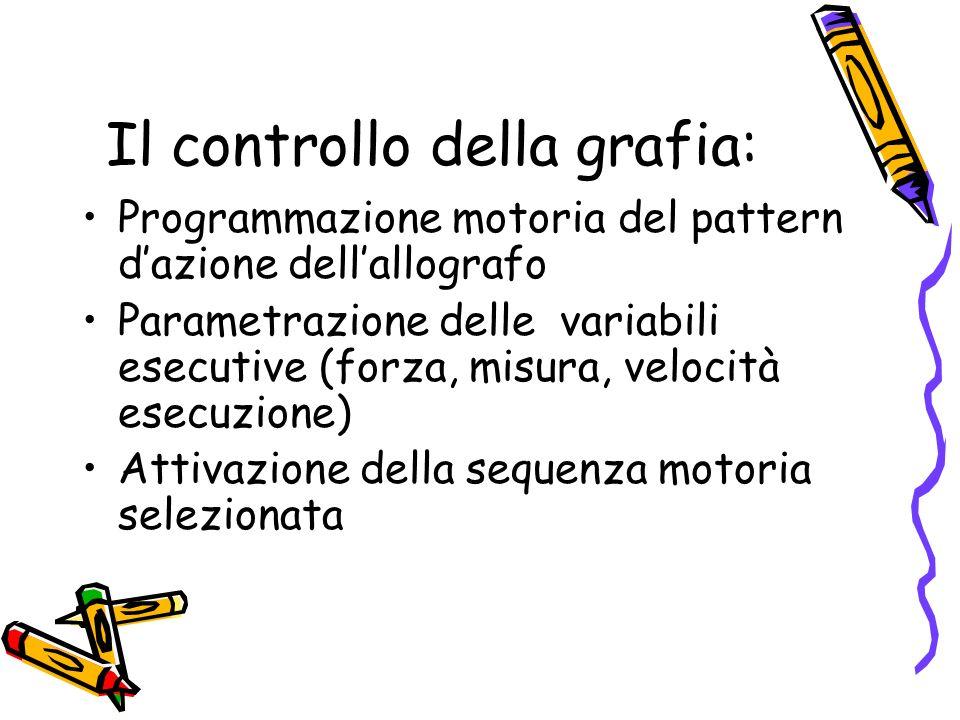Il controllo della grafia: Programmazione motoria del pattern dazione dellallografo Parametrazione delle variabili esecutive (forza, misura, velocità