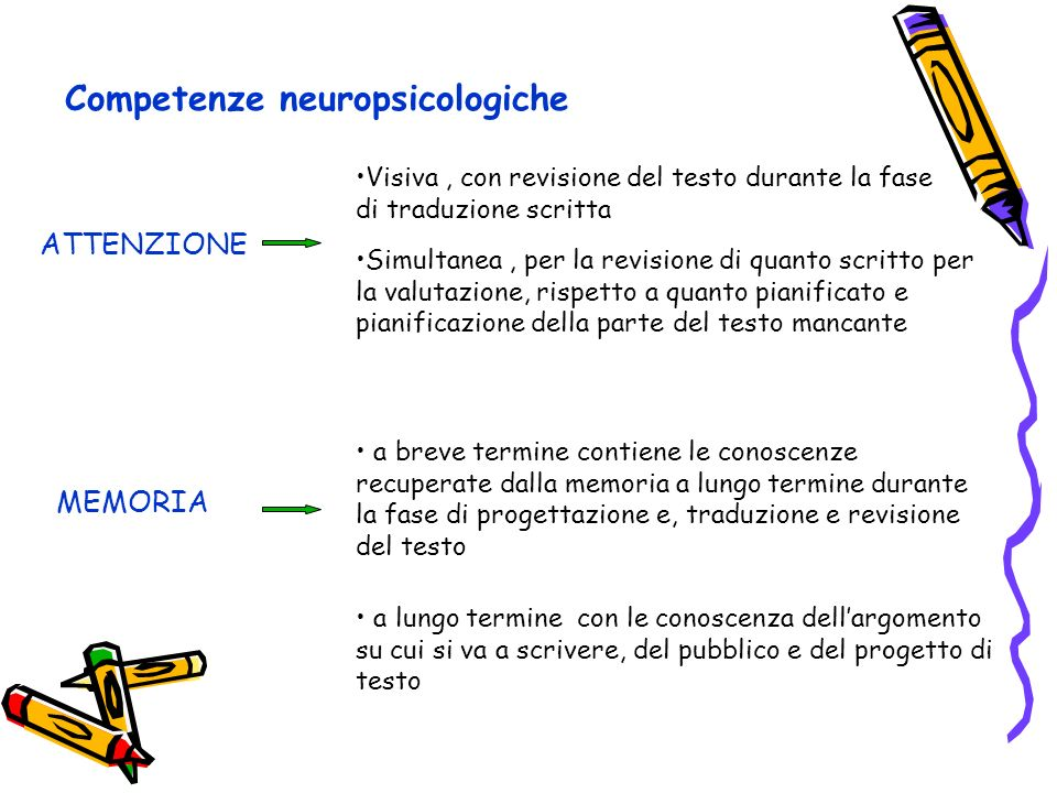 Competenze neuropsicologiche ATTENZIONE Visiva, con revisione del testo durante la fase di traduzione scritta Simultanea, per la revisione di quanto s