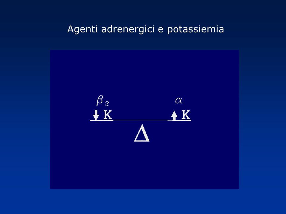 Agenti adrenergici e potassiemia