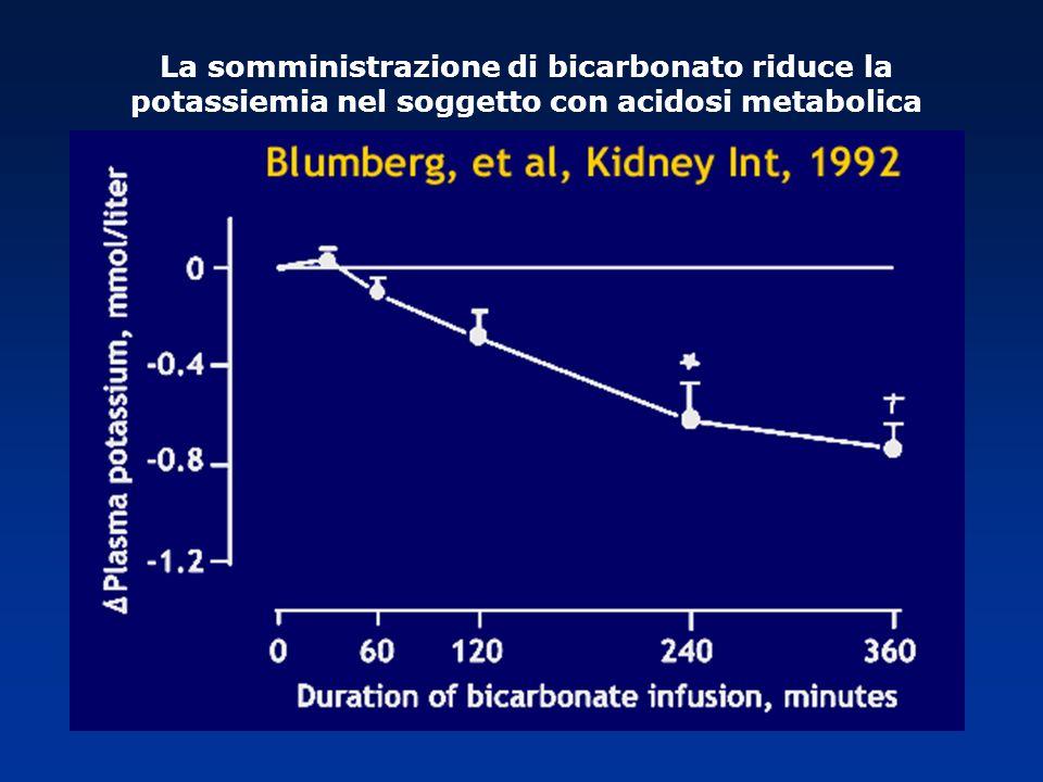 La somministrazione di bicarbonato riduce la potassiemia nel soggetto con acidosi metabolica