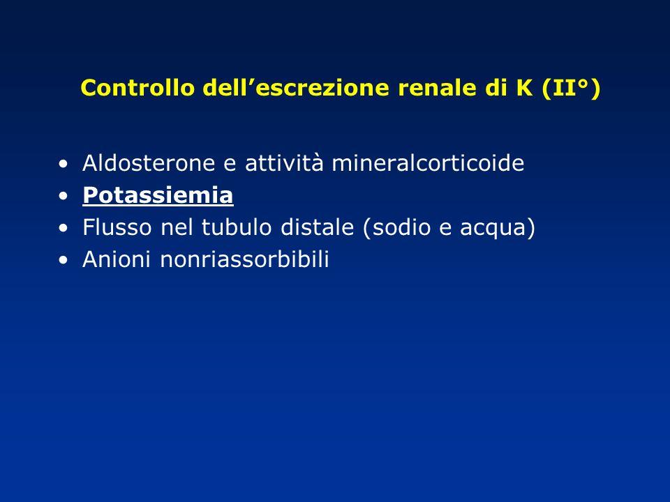 Controllo dellescrezione renale di K (II°) Aldosterone e attività mineralcorticoide Potassiemia Flusso nel tubulo distale (sodio e acqua) Anioni nonri