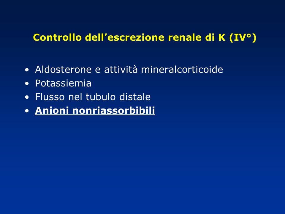 Controllo dellescrezione renale di K (IV°) Aldosterone e attività mineralcorticoide Potassiemia Flusso nel tubulo distale Anioni nonriassorbibili
