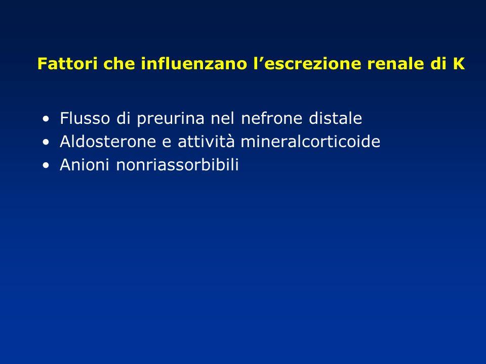 Fattori che influenzano lescrezione renale di K Flusso di preurina nel nefrone distale Aldosterone e attività mineralcorticoide Anioni nonriassorbibil