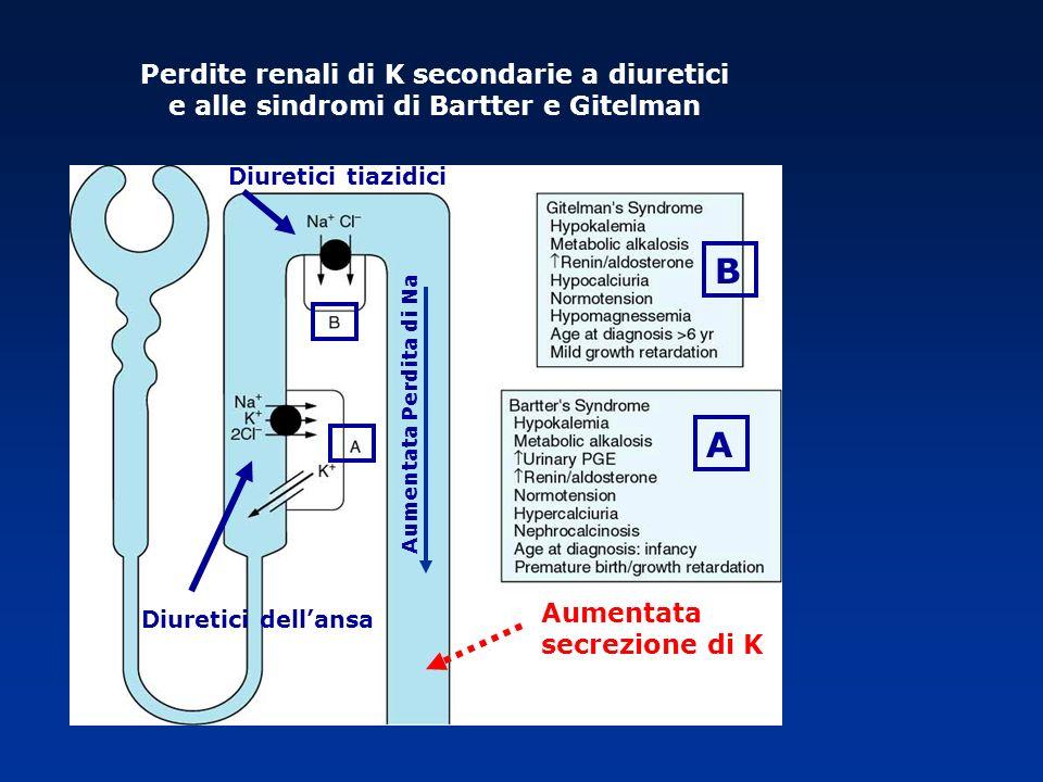 Aumentata Perdita di Na Aumentata secrezione di K A B Diuretici dellansa Diuretici tiazidici Perdite renali di K secondarie a diuretici e alle sindrom