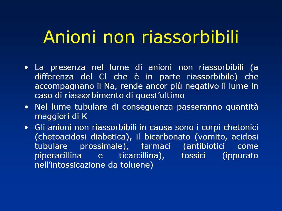Anioni non riassorbibili La presenza nel lume di anioni non riassorbibili (a differenza del Cl che è in parte riassorbibile) che accompagnano il Na, r
