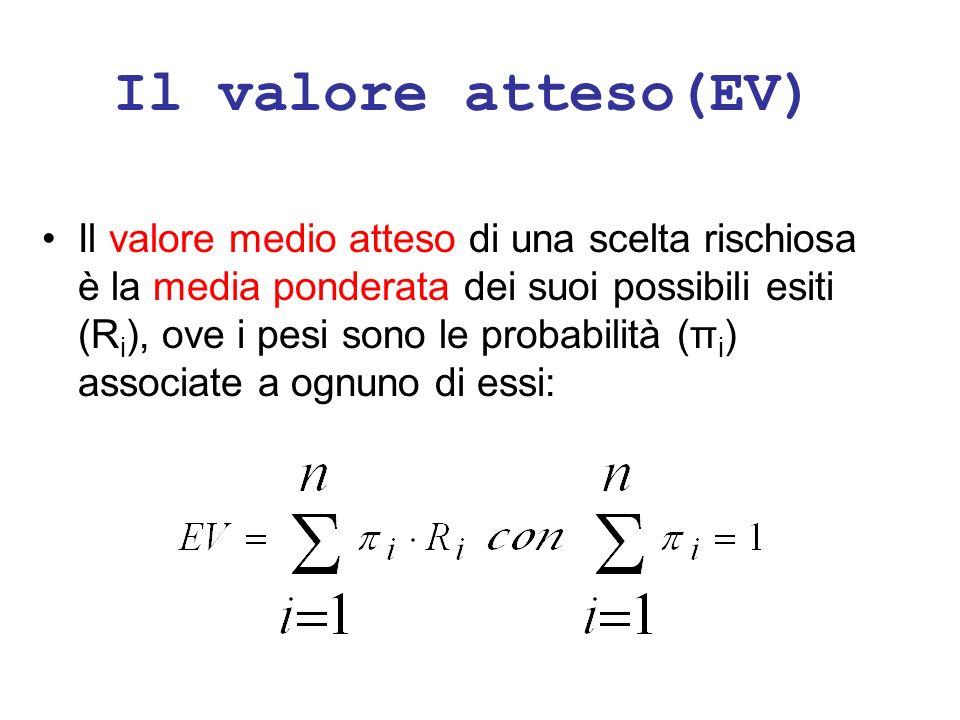Il valore atteso(EV) Il valore medio atteso di una scelta rischiosa è la media ponderata dei suoi possibili esiti (R i ), ove i pesi sono le probabili