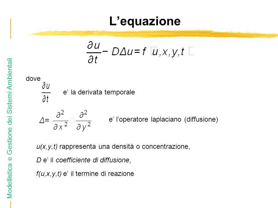 Modellistica e Gestione dei Sistemi Ambientali dove e la derivata temporale e loperatore laplaciano (diffusione) u(x,y,t) rappresenta una densità o concentrazione, D e il coefficiente di diffusione, f(u,x,y,t) e il termine di reazione Lequazione