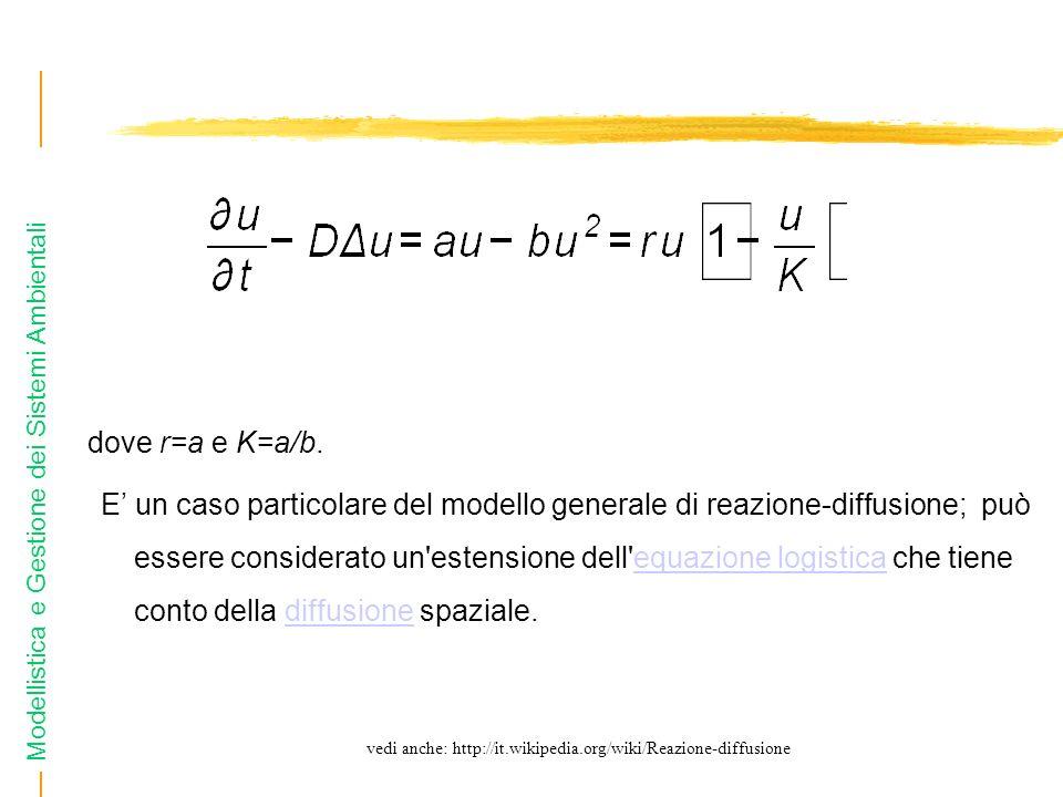 Modellistica e Gestione dei Sistemi Ambientali dove r=a e K=a/b.