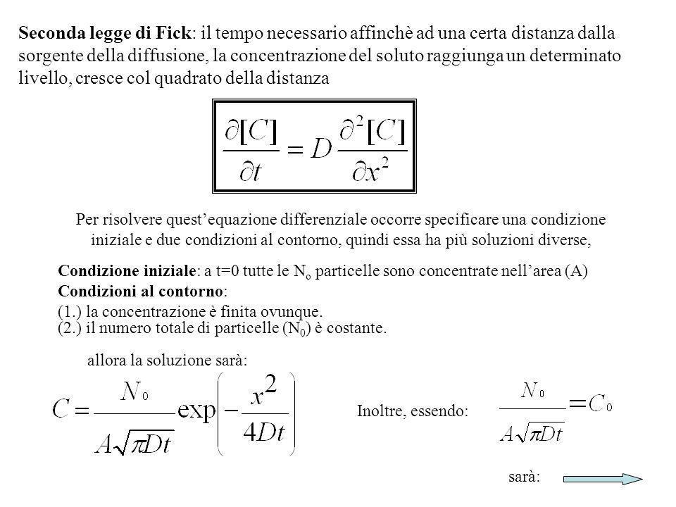 Le unità di misura del flusso sono: Ammontare di C per Area per Secondo; Dal momento che il flusso si sviluppa nel tempo, il risultante movimento di C