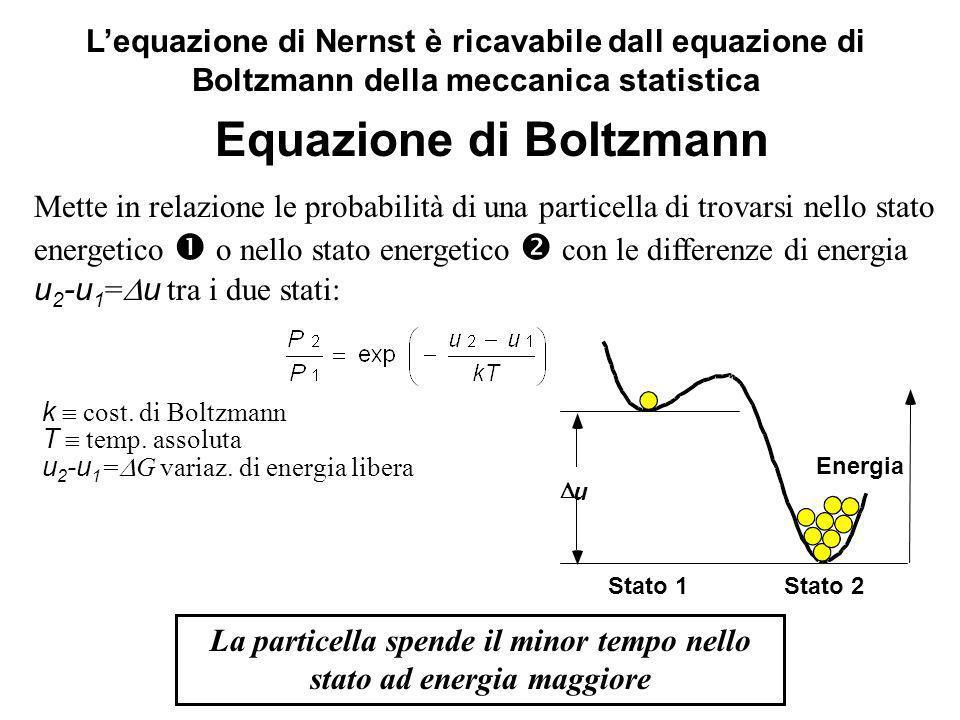u N u /N Legge di distribuzione di Boltzmann Ogni curva di distribuzione ha la forma di una campana irregolare e asimmetrica. E' una legge sperimental