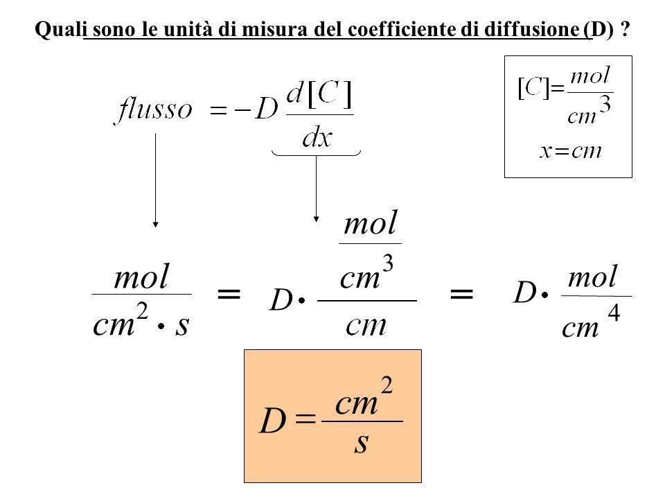 Il flusso è proporzionale alla pendenza del gradiente di concentrazione La costante di proporzionalità è il coefficiente di diffusione (D) Prima Legge