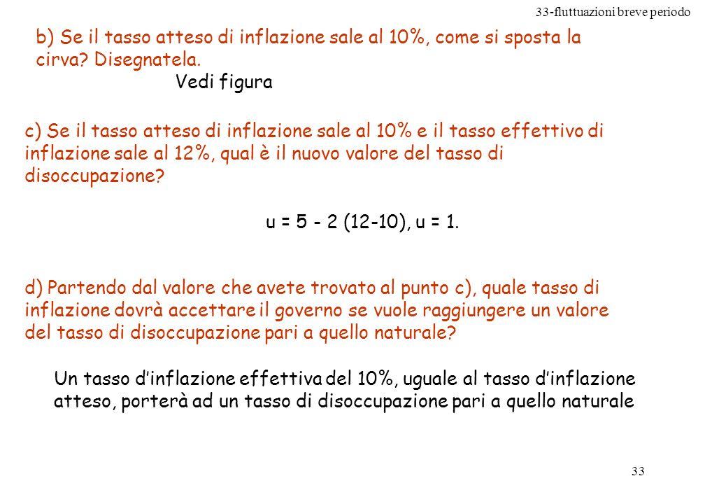 33-fluttuazioni breve periodo 33 c) Se il tasso atteso di inflazione sale al 10% e il tasso effettivo di inflazione sale al 12%, qual è il nuovo valor