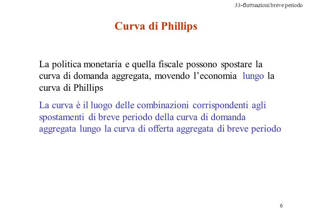 33-fluttuazioni breve periodo 7 Curva di domanda aggregata e curva di Phillips (a) Il modello AS-AD Disoccupazione 0 (b) La curva di Phillips 4 (PIL 8,000) 7 (PIL7,500) B A 6 2 Phillips PIL 8,0007,5000 106 102 AS P A B AD1 AD2 (disoccupazione al 7%) (disoccupazione al 4%) (Nellanno 2000, p=100.