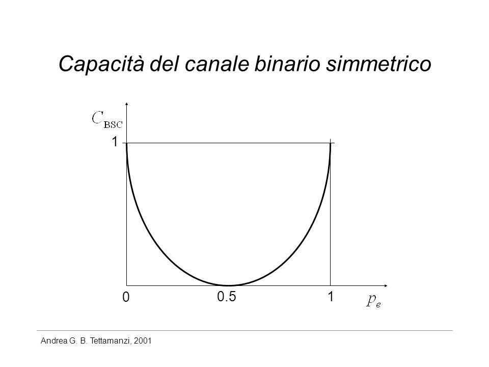 Andrea G. B. Tettamanzi, 2001 Capacità del canale binario simmetrico 0 0.51 1