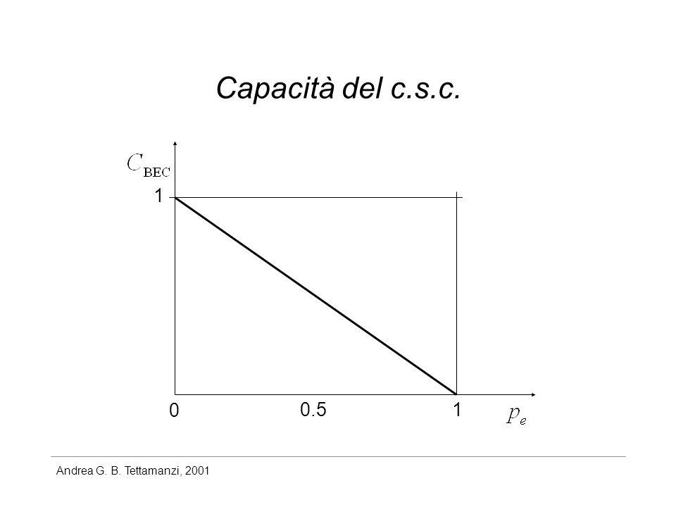 Andrea G. B. Tettamanzi, 2001 Capacità del c.s.c. 0 0.51 1