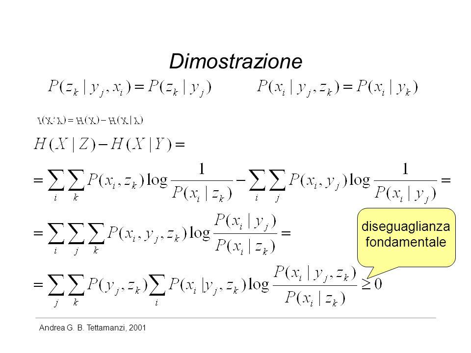 Andrea G. B. Tettamanzi, 2001 Dimostrazione diseguaglianza fondamentale
