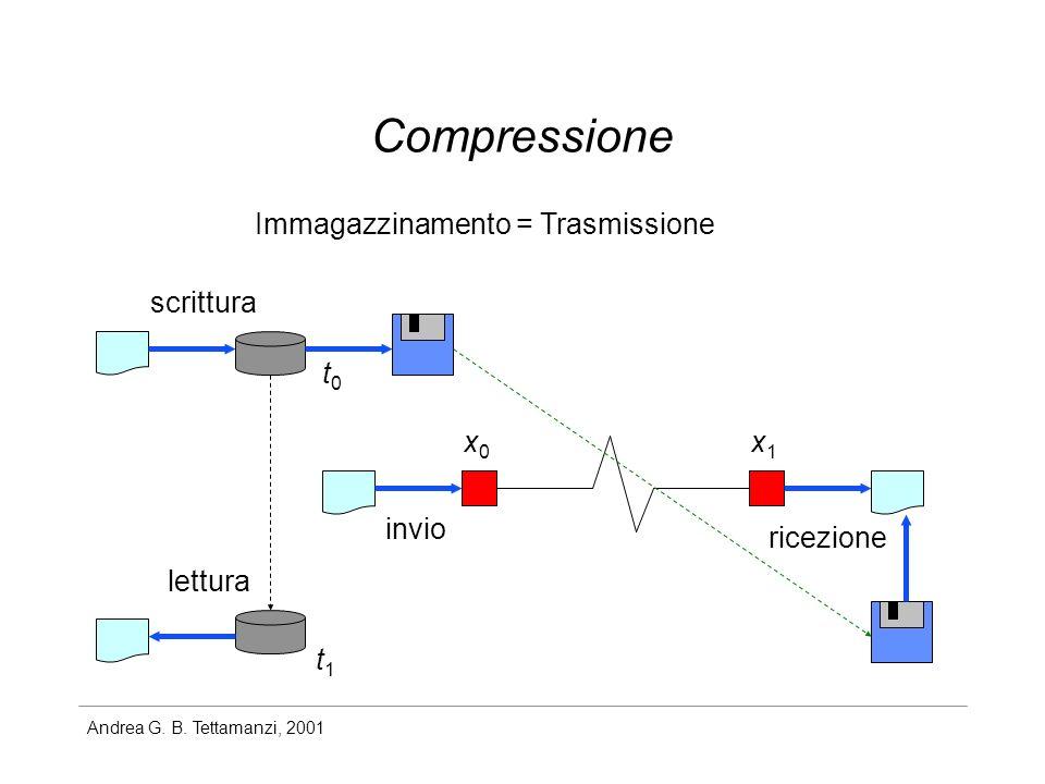 Andrea G. B. Tettamanzi, 2001 Compressione Immagazzinamento = Trasmissione scrittura lettura t0t0 t1t1 invio ricezione x0x0 x1x1