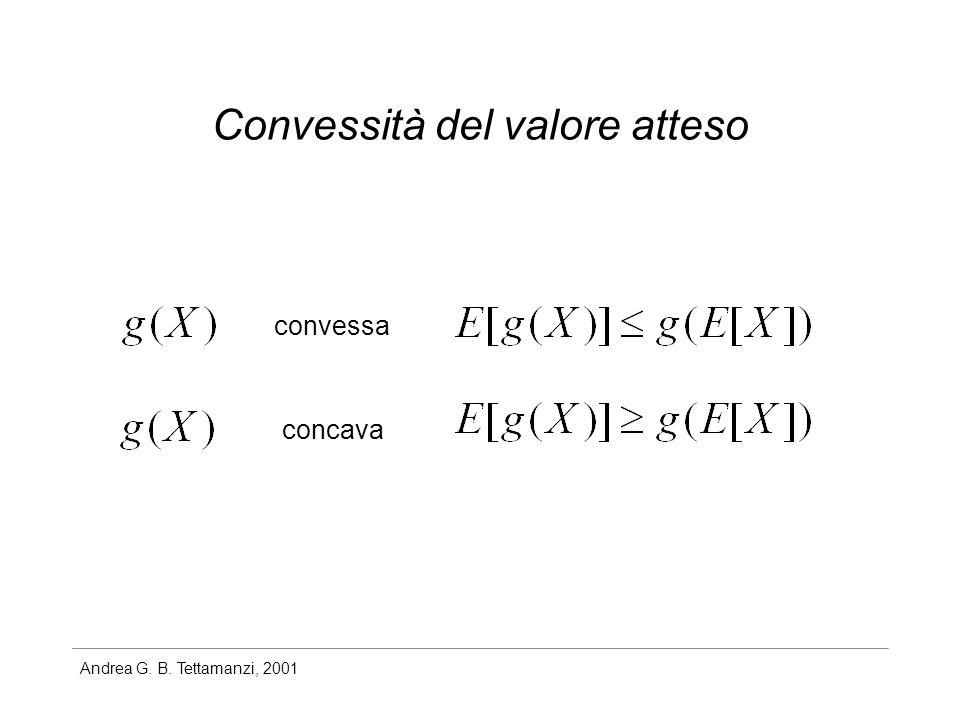 Andrea G. B. Tettamanzi, 2001 Convessità del valore atteso convessa concava