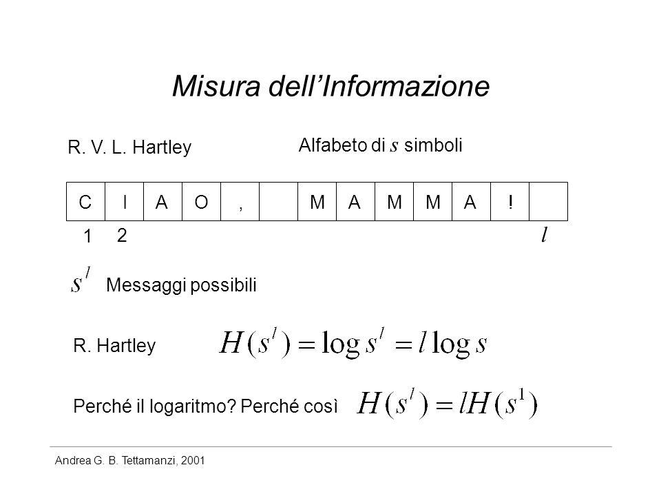 Andrea G. B. Tettamanzi, 2001 Misura dellInformazione R. V. L. Hartley Alfabeto di s simboli CIAOMMMAA,! 1 2 l Messaggi possibili R. Hartley Perché il