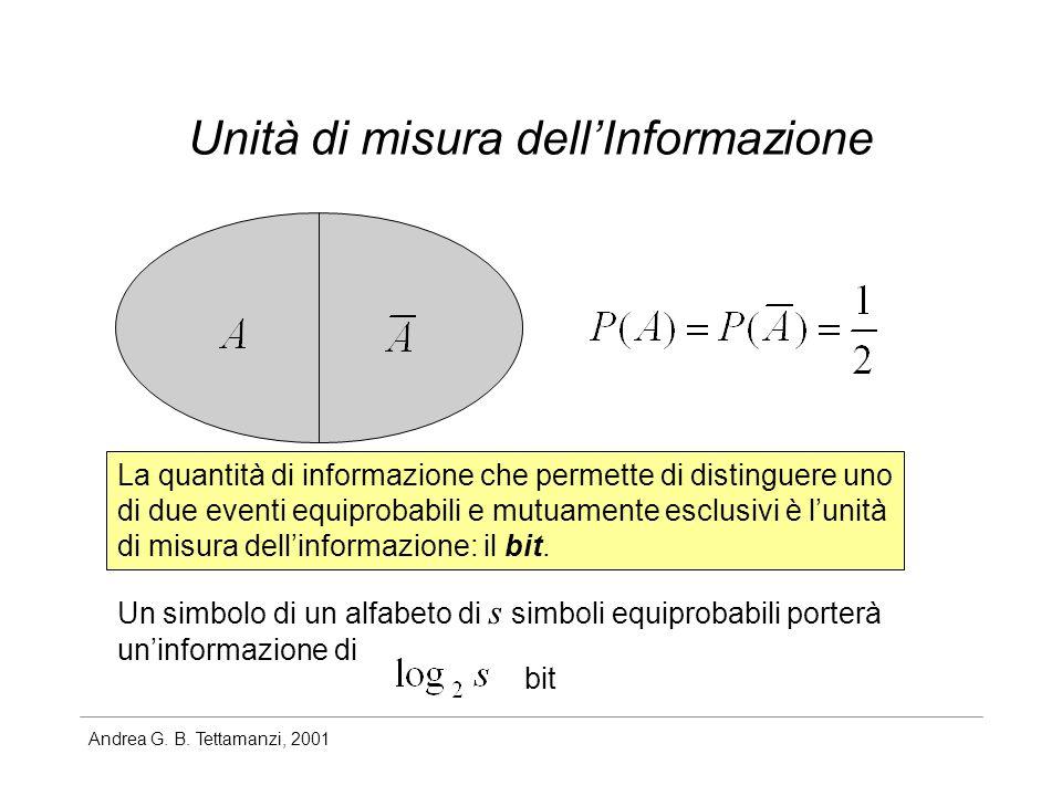 Andrea G. B. Tettamanzi, 2001 Unità di misura dellInformazione La quantità di informazione che permette di distinguere uno di due eventi equiprobabili