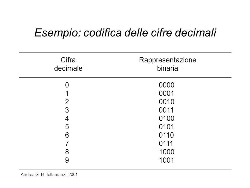Andrea G. B. Tettamanzi, 2001 Esempio: codifica delle cifre decimali Cifra decimale Rappresentazione binaria 01234567890123456789 0000 0001 0010 0011