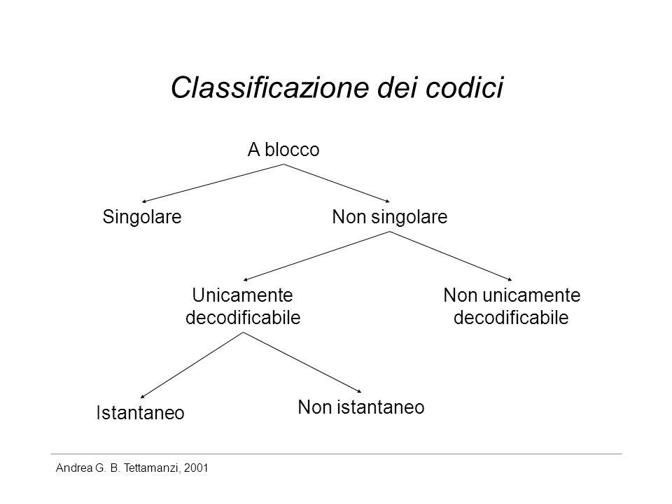 Andrea G. B. Tettamanzi, 2001 Classificazione dei codici A blocco SingolareNon singolare Unicamente decodificabile Non unicamente decodificabile Istan