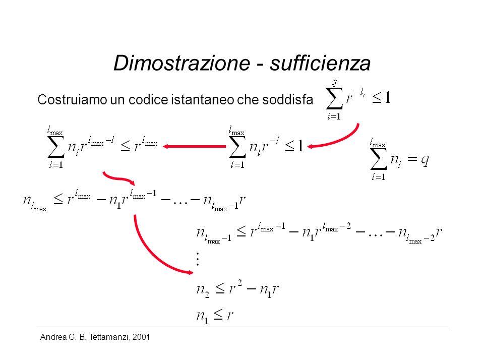 Andrea G. B. Tettamanzi, 2001 Dimostrazione - sufficienza Costruiamo un codice istantaneo che soddisfa
