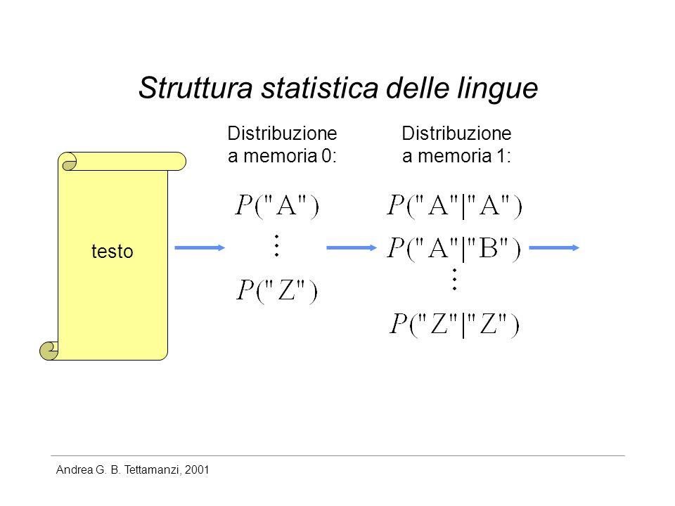 Andrea G. B. Tettamanzi, 2001 Struttura statistica delle lingue testo Distribuzione a memoria 0: Distribuzione a memoria 1: