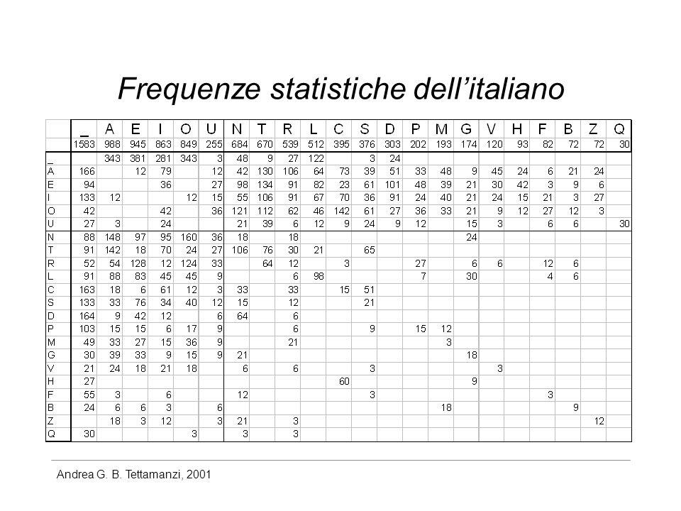Andrea G. B. Tettamanzi, 2001 Frequenze statistiche dellitaliano