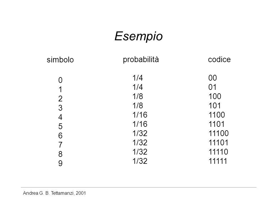 Andrea G. B. Tettamanzi, 2001 Esempio simbolo probabilitàcodice 01234567890123456789 1/4 1/8 1/16 1/32 00 01 100 101 1100 1101 11100 11101 11110 11111