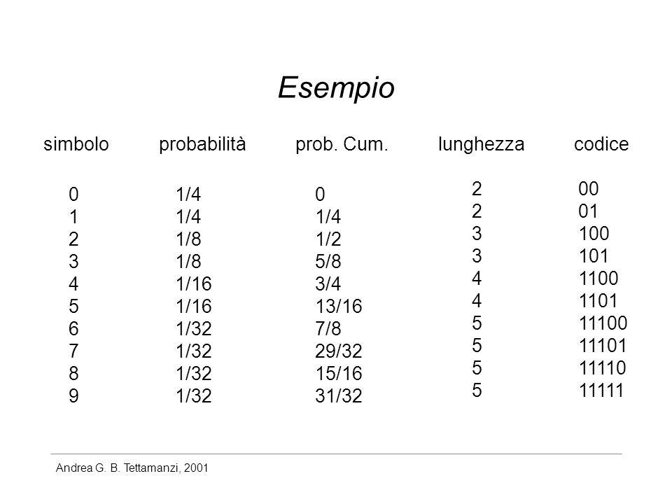 Andrea G. B. Tettamanzi, 2001 Esempio simboloprobabilitàprob. Cum.lunghezzacodice 01234567890123456789 1/4 1/8 1/16 1/32 0 1/4 1/2 5/8 3/4 13/16 7/8 2