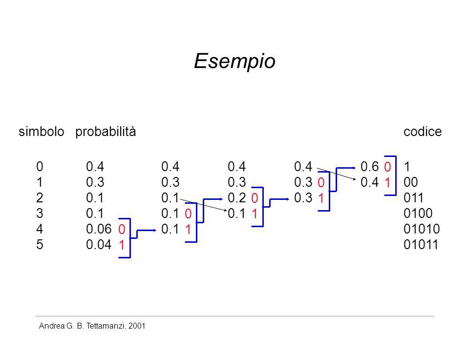 Andrea G. B. Tettamanzi, 2001 Esempio simboloprobabilità 012345012345 0.4 0.3 0.1 0.06 0.04 0101 0.4 0.3 0.1 0101 0.4 0.3 0.2 0.1 0101 0.4 0.3 0101 0.