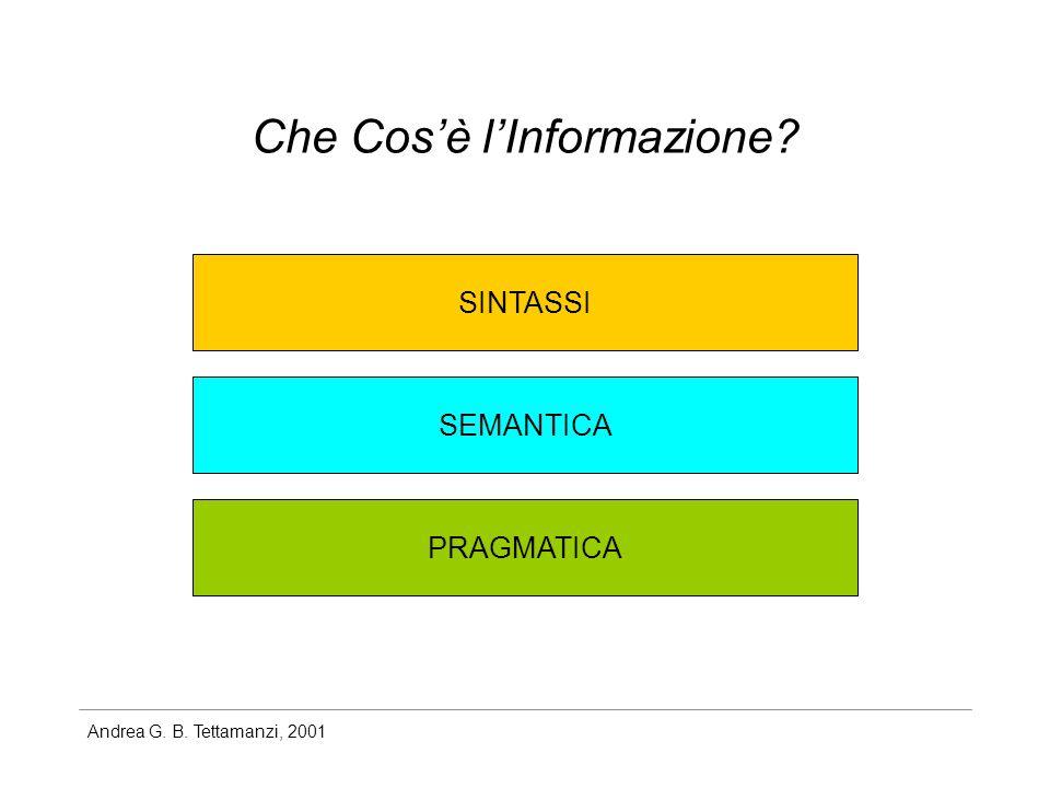 Andrea G. B. Tettamanzi, 2001 Che Cosè lInformazione? SINTASSI SEMANTICA PRAGMATICA